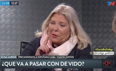ELISA CARRIO: