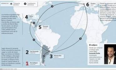 CUENTAS OFFSHORE: El diario Le Monde vincula a Cristina con los Panama Papers por una maniobra con la Cruz Roja